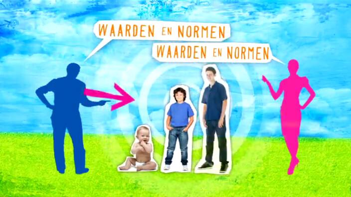 Citaten Waarden En Normen : Schooltv normen waarden en de nederlandse cultuur