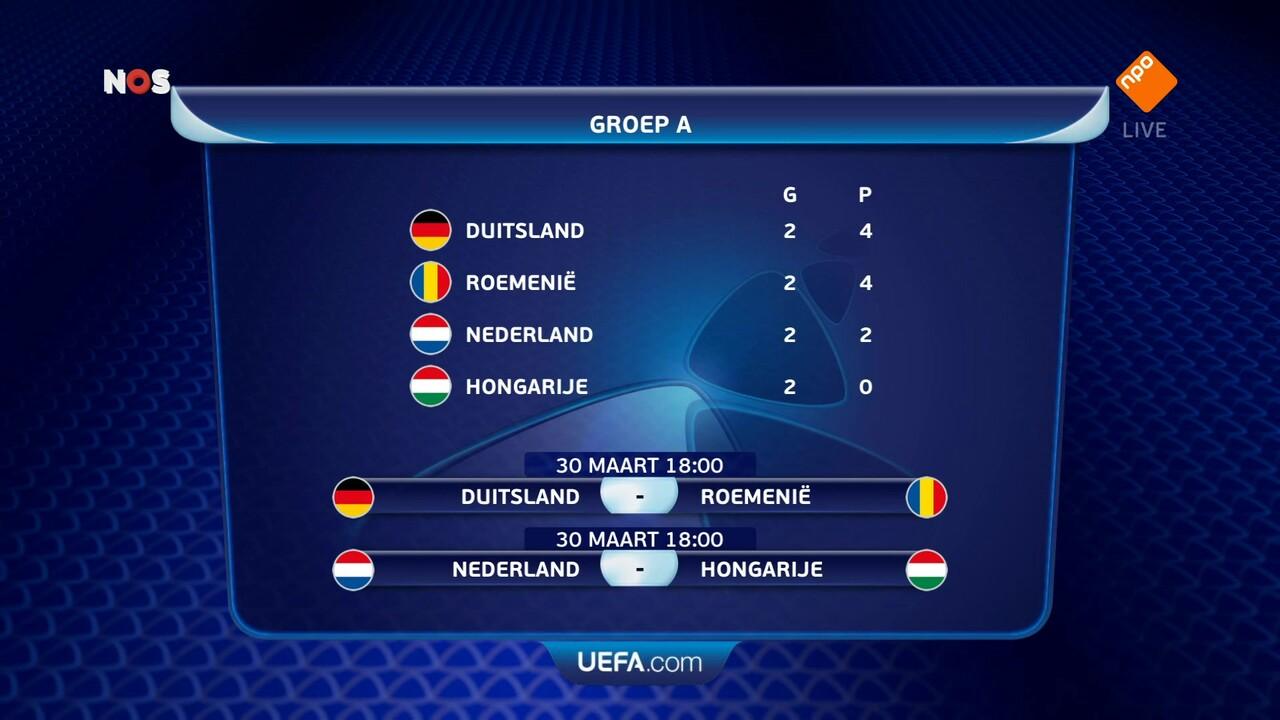 Nos Ek Voetbal Onder 21 - Nos Ek Voetbal Onder 21: Nederland - Frankrijk Eerste Helft