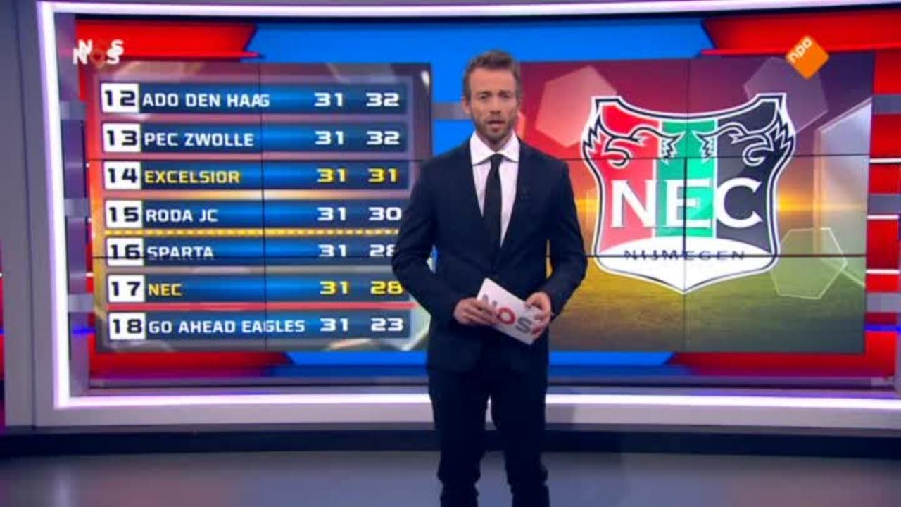 NOS Studio Sport Eredivisie gemist? Bekijk hier alle ...
