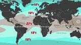 Waarom heeft Europa geen orkanen?