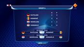 NOS EK voetbal onder 21 NOS EK Voetbal onder 21: Nederland - Frankrijk nabeschouwing