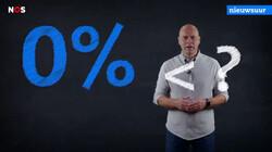 Alternatieven voor sparen: Wat als de rente nul is?