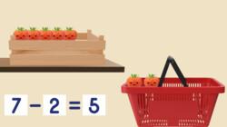 Fruit op Tafel: Minsommen tot en met tien