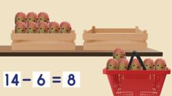 Fruit op Tafel: Minsommen tot en met vijftien