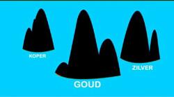 Schaarste: Goud, zilver, koper, aluminium, allemaal metalen