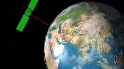 Remote sensing: Satellieten houden de aarde in de gaten