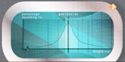 Wiskunde voor de tweede fase: Wat betekent dat getal?