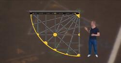 Het Gouden Oog 2013: Driehoeksmeting