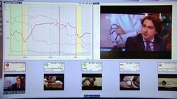 Hoe kijken mensen naar politieke tv-programma's?: Wegzappen of blijven kijken