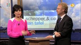 Schepper & Co - Schrijver Jan Brokken