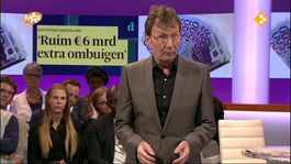 Hollandse Zaken - De Burger De Klos