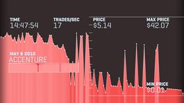 Vpro Tegenlicht - Money And Speed: Inside The Black Box - Vpro Tegenlicht