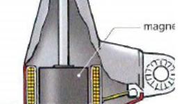 Kernpunt - Energieomzettingen - Verbrandingsreacties