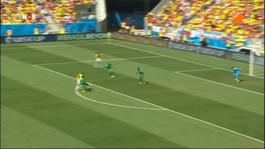 FIFA Wereldkampioenschap Voetbal FIFA Wereldkampioenschap Voetbal: wedstrijdanalyse