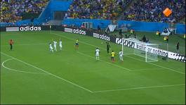 FIFA Wereldkampioenschap Voetbal FIFA Wereldkampioenschap Voetbal: wedstrijdanalyse Honduras - Zwitserland