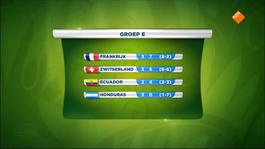 FIFA Wereldkampioenschap Voetbal FIFA Wereldkampioenschap Voetbal: 2de helft Honduras - Zwitserland