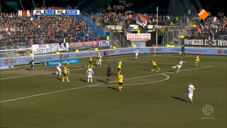 Samenvatting Willem II - Roda JC