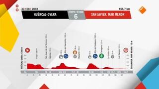 Nos Sport Vuelta - Nos Sport Vuelta