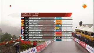 NOS Studio Sport NOS Studio Sport: Wielrennen Vuelta