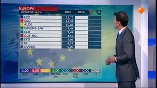 Nieuwsuur - Uitslagenavond Europese Verkiezingen