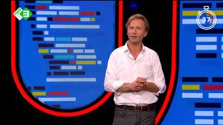 Slimmer in één minuut: Hacken