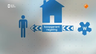 De Monitor Koophuis (2/2)