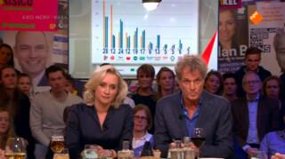 Pauw & Jinek: De Verkiezingen Lodewijk Asscher, Sybrand Buma, Clarence Seedorf, Tom van 't Hek