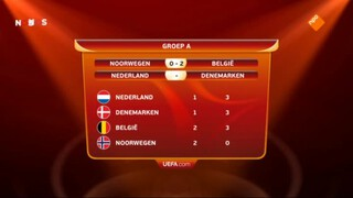NOS EK vrouwenvoetbal Nederland - Denemarken voorbeschouwing en eerste helft