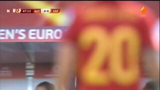 Nos Ek Vrouwenvoetbal - Oostenrijk - Spanje 2de Helft En Nabeschouwing