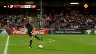 Nos Ek Vrouwenvoetbal - Nos Ek Vrouwenvoetbal Nederland - Engeland 2de Helft En Nabeschouwing