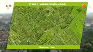 Nos Sport - Binckbank Tour