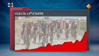 Nos Sport - Vuelta