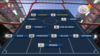 Samenvatting Ajax - PEC Zwolle