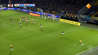 Samenvatting NAC - FC Groningen