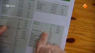 Verder in de schulden door je energieleverancier
