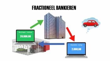 Fractioneel bankieren