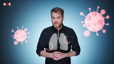 Wat doet het coronavirus met je longen?