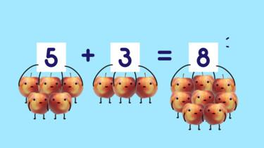 Fruit op Tafel: Plussommen tot en met tien