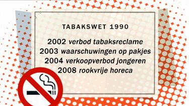 De geschiedenis van het roken