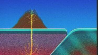 Het ontstaan van vulkanen en eilanden