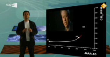 Broeikaswereld: Tijdschalen en koolstofkringloop