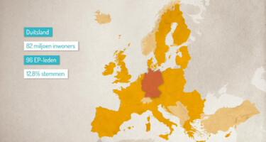 Nieuwsuur in de klas: Het Europagevoel