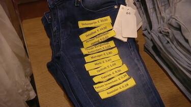 Bedrijfskolom textile uitgelegd