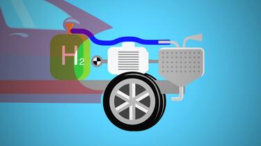 Rijden op waterstof: Elektrolyse zorgt voor schone energie